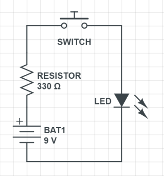 Adding a Switch